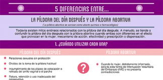 infografia diferencias pdd y pildora abortiva